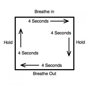 breathing for self care